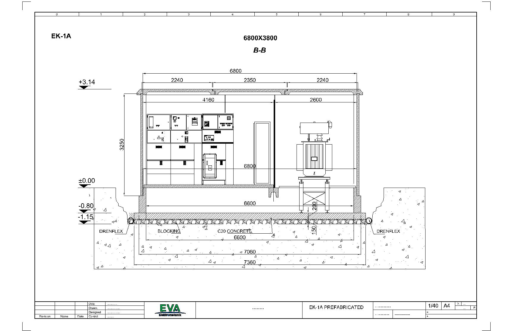محطة توزيع مسبقة الصنع (3140) (3800) (6800) مم ملحق1 – أ